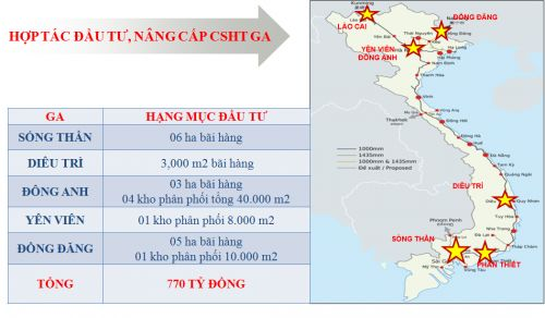 Quy mô của tuyến đường tàu chuyên chở container lạnh đầu tiên tại Việt Nam.  Tiêu đề Sản phẩm có sẵn